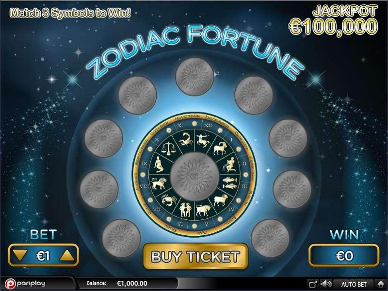 zodiac_fortune